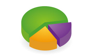 配合率や含有量のデータ